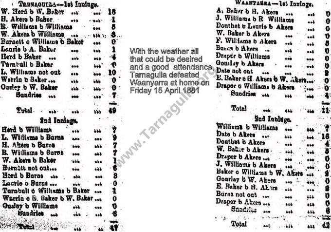 Cricket: Tarnagulla v Waanyarra Friday 15 April 1881
